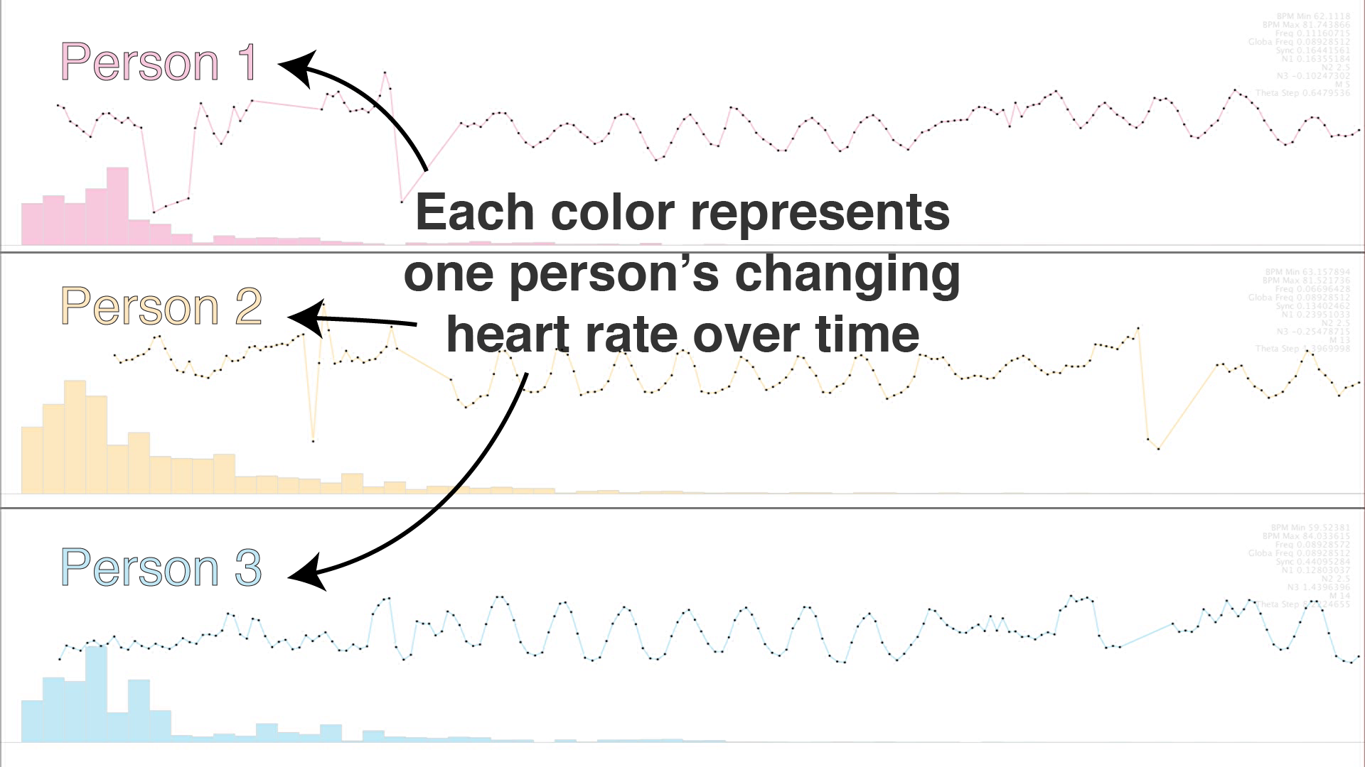 heartsync_graph_1