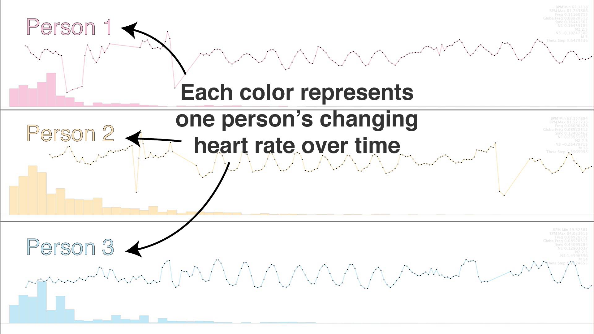 heartsync_graph_1