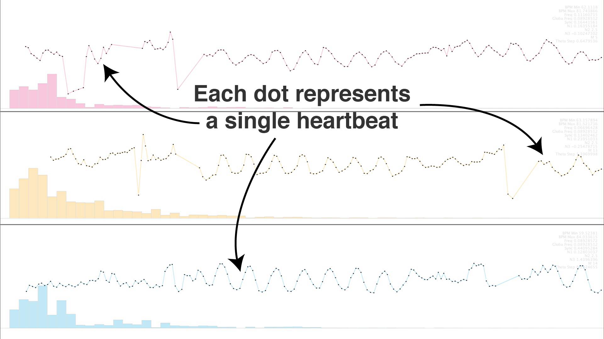 heartsync_graph_2