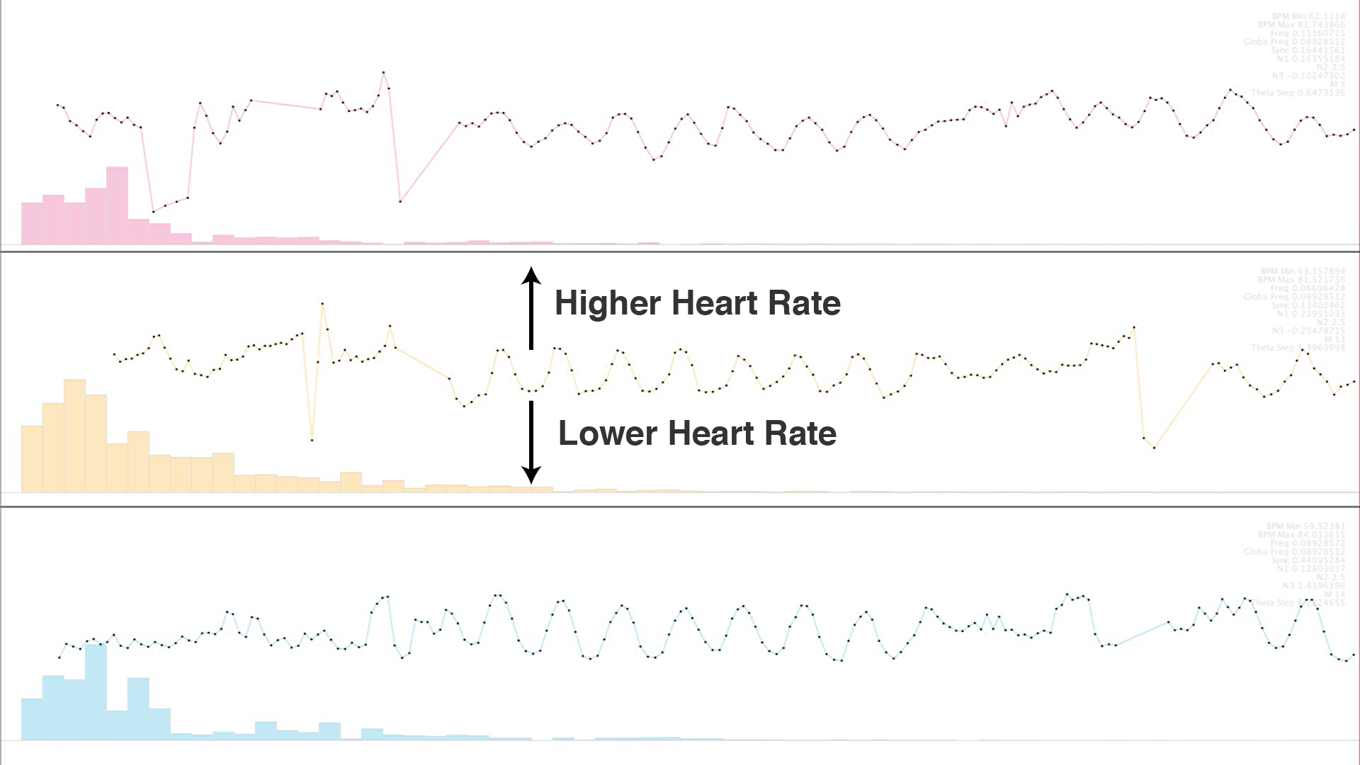 heartsync_graph_3