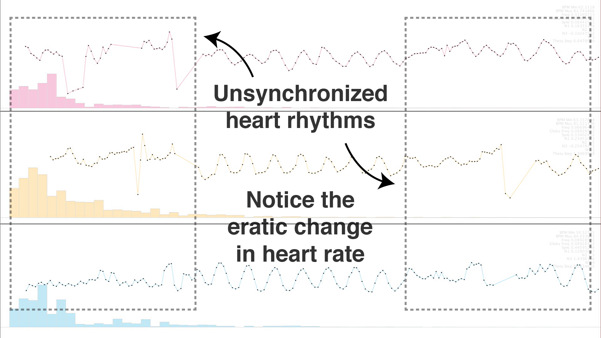 heartsync_graph_4