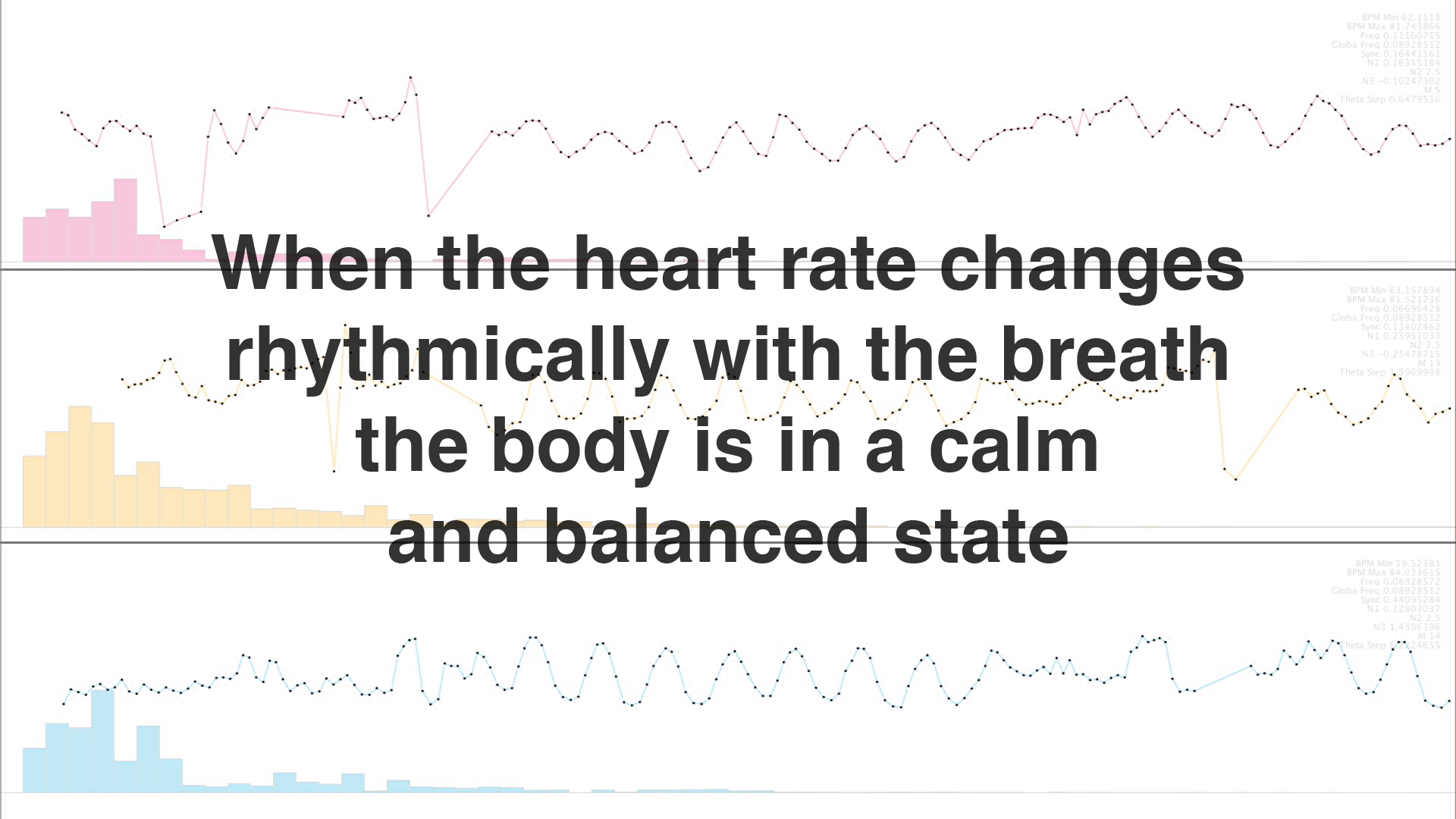heartsync_graph_7
